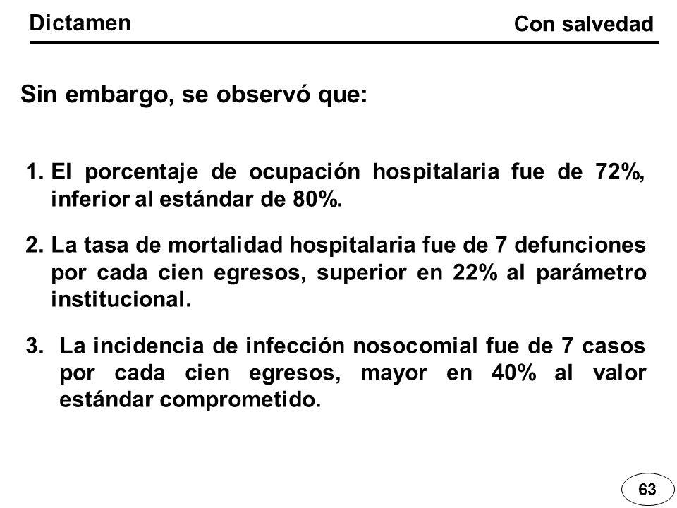Con salvedad Dictamen 63 1.El porcentaje de ocupación hospitalaria fue de 72%, inferior al estándar de 80%. 2.La tasa de mortalidad hospitalaria fue d
