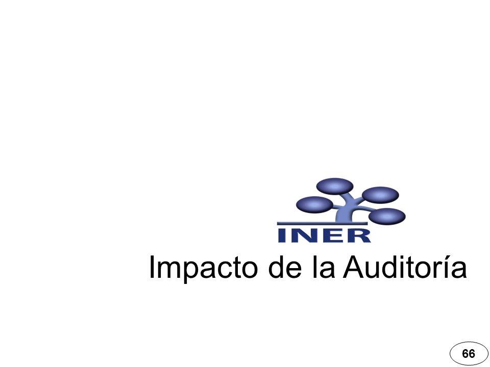 66 Impacto de la Auditoría
