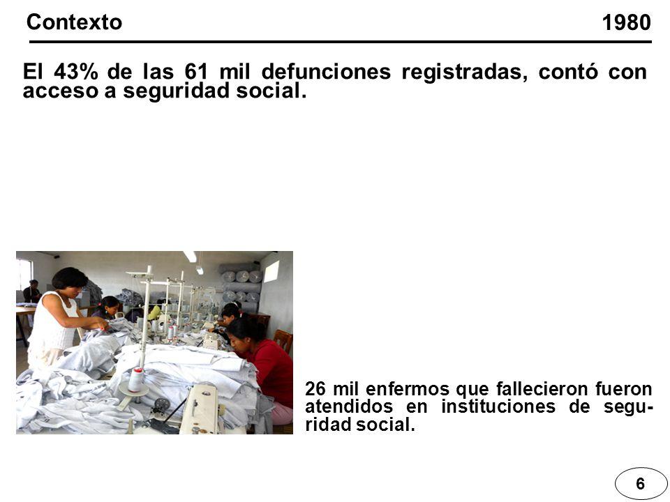 El 43% de las 61 mil defunciones registradas, contó con acceso a seguridad social. 1980 Contexto 6 26 mil enfermos que fallecieron fueron atendidos en