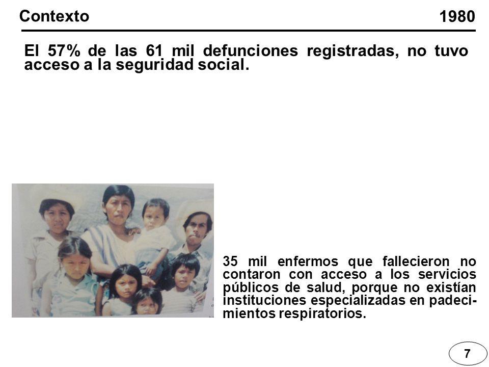 El 57% de las 61 mil defunciones registradas, no tuvo acceso a la seguridad social. 1980 Contexto 7 35 mil enfermos que fallecieron no contaron con ac