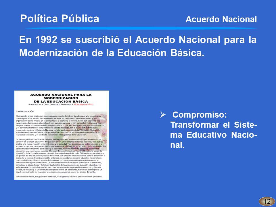 En 1992 se suscribió el Acuerdo Nacional para la Modernización de la Educación Básica. Compromiso: Transformar el Siste- ma Educativo Nacio- nal. 12 P