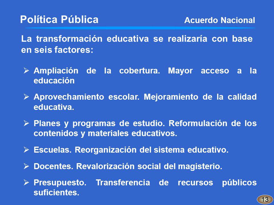 La transformación educativa se realizaría con base en seis factores: Política Pública Acuerdo Nacional Ampliación de la cobertura. Mayor acceso a la e