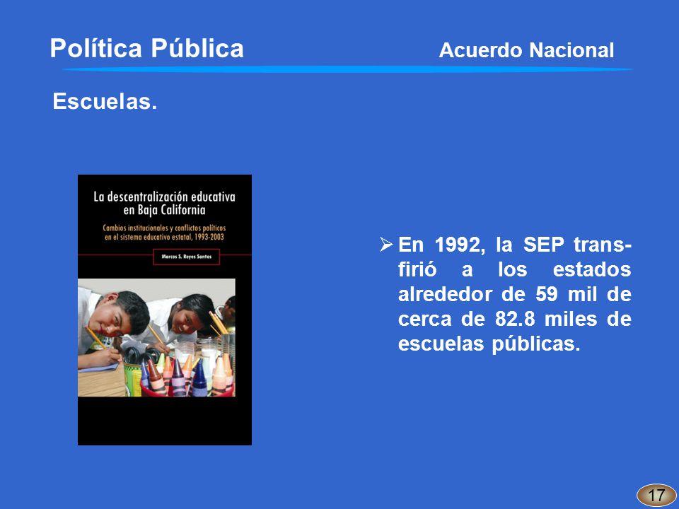 Escuelas. Política Pública Acuerdo Nacional 17 En 1992, la SEP trans- firió a los estados alrededor de 59 mil de cerca de 82.8 miles de escuelas públi