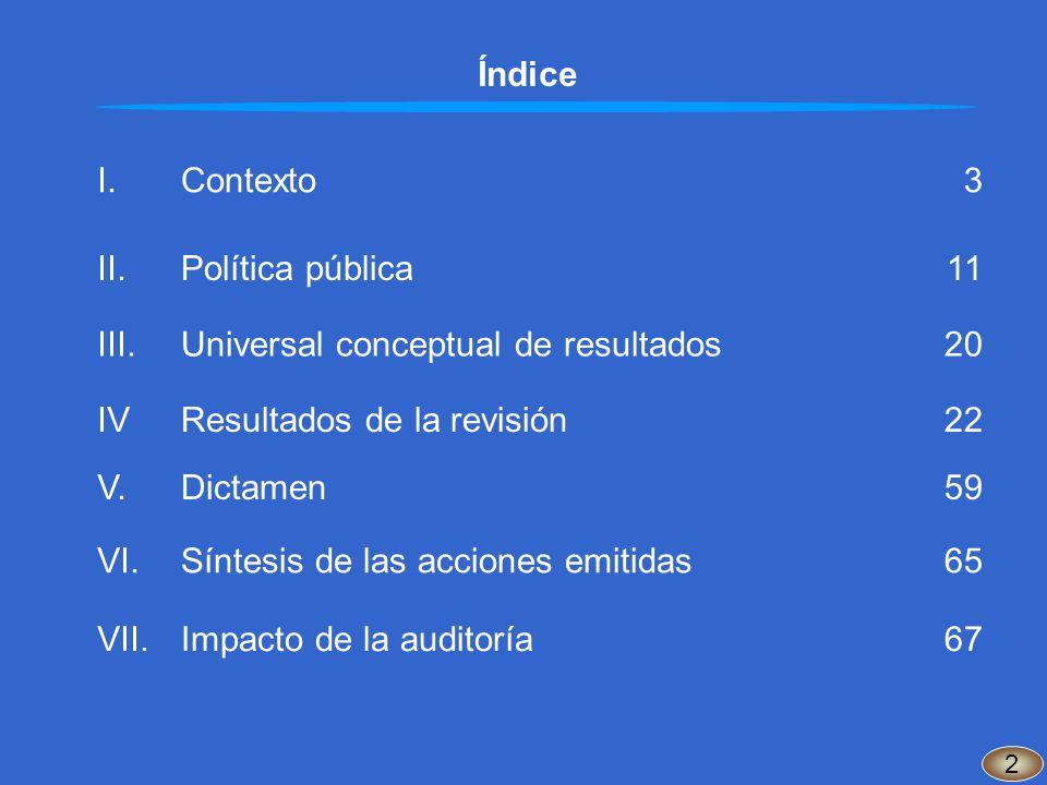 Índice I.Contexto3 II.Política pública11 III.Universal conceptual de resultados20 IV V. Resultados de la revisión Dictamen 22 59 VI.Síntesis de las ac