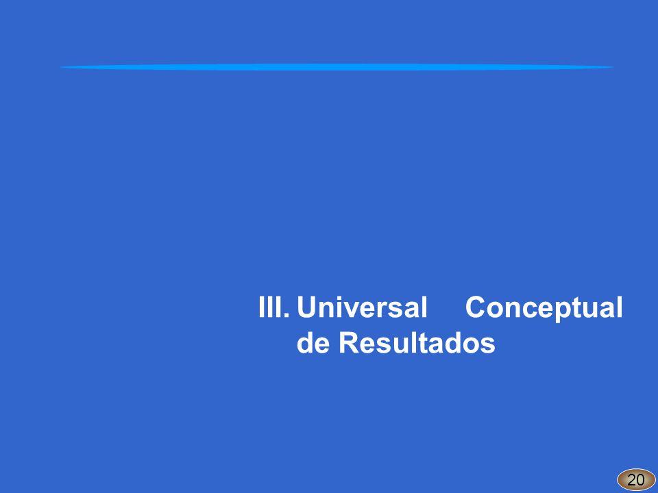 III.Universal Conceptual de Resultados 20