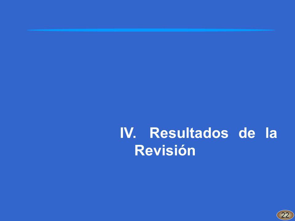 IV.Resultados de la Revisión 22
