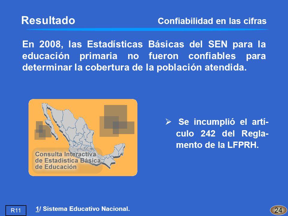 En 2008, las Estadísticas Básicas del SEN para la educación primaria no fueron confiables para determinar la cobertura de la población atendida. Resul