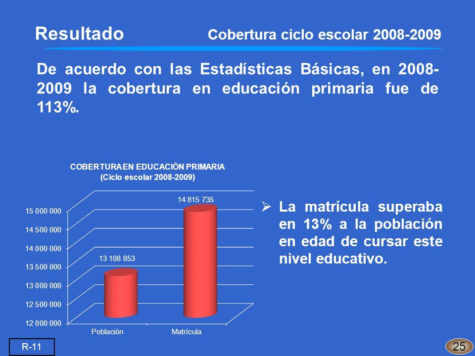 De acuerdo con las Estadísticas Básicas, en 2008- 2009 la cobertura en educación primaria fue de 113%. Resultado Cobertura ciclo escolar 2008-2009 25