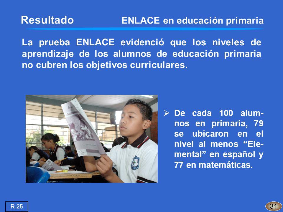 31 La prueba ENLACE evidenció que los niveles de aprendizaje de los alumnos de educación primaria no cubren los objetivos curriculares. De cada 100 al