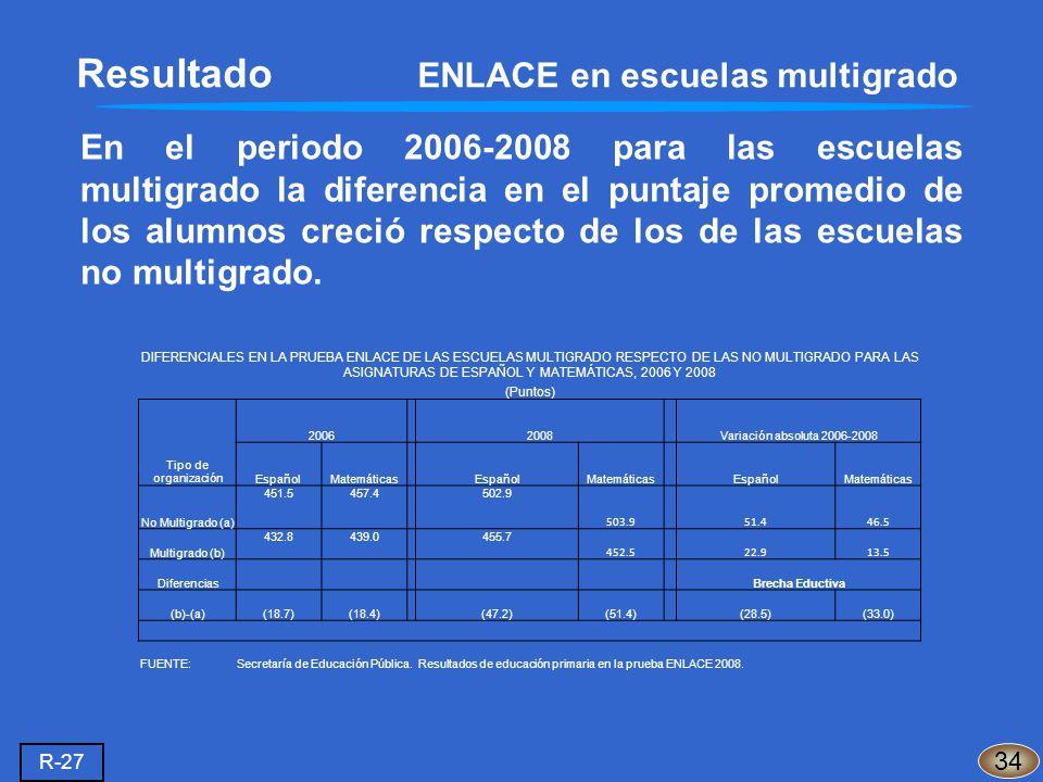 En el periodo 2006-2008 para las escuelas multigrado la diferencia en el puntaje promedio de los alumnos creció respecto de los de las escuelas no mul