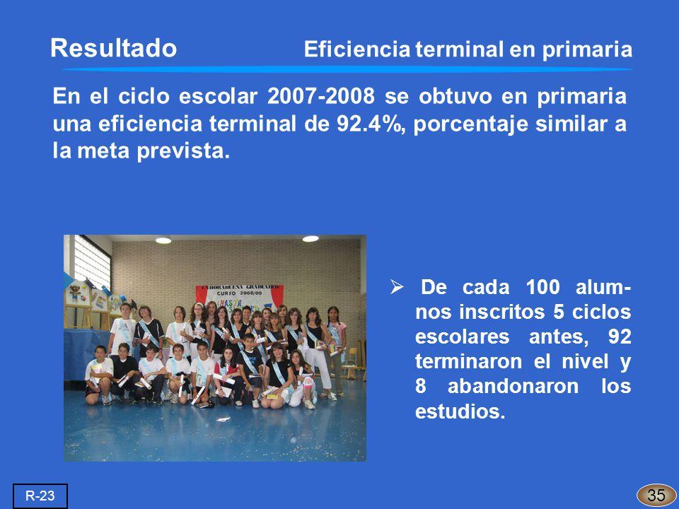 En el ciclo escolar 2007-2008 se obtuvo en primaria una eficiencia terminal de 92.4%, porcentaje similar a la meta prevista. 35 R-23 De cada 100 alum-