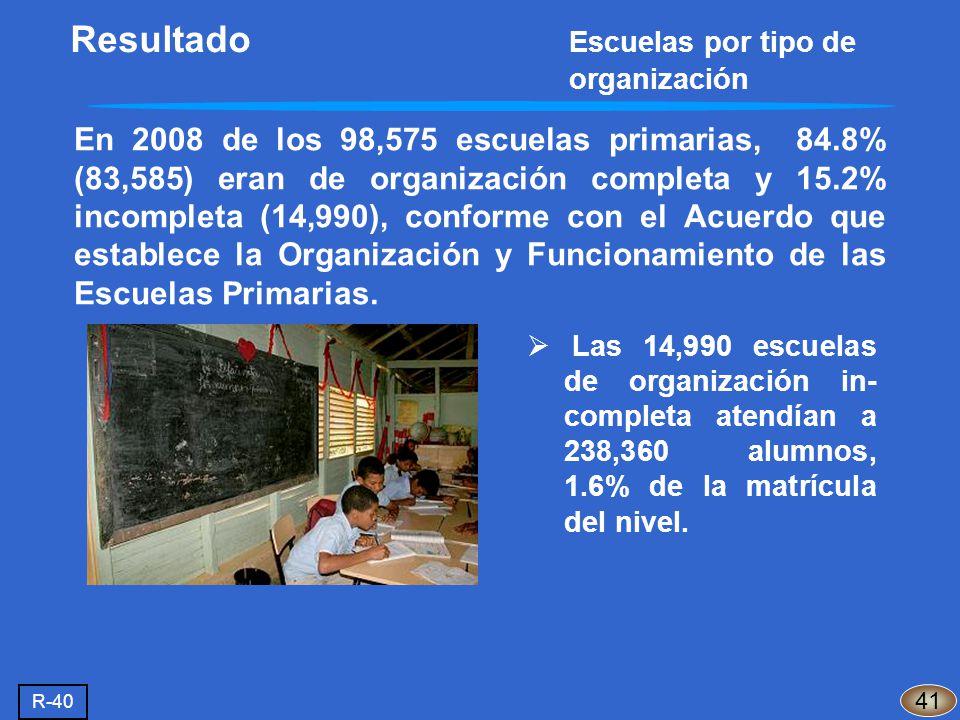 En 2008 de los 98,575 escuelas primarias, 84.8% (83,585) eran de organización completa y 15.2% incompleta (14,990), conforme con el Acuerdo que establ