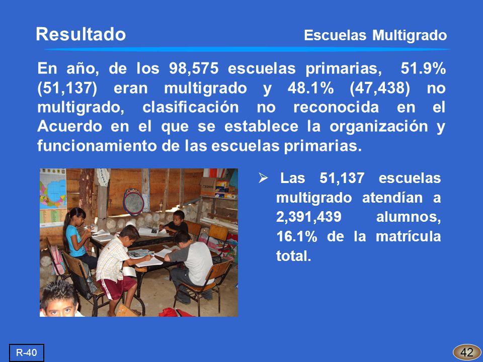 En año, de los 98,575 escuelas primarias, 51.9% (51,137) eran multigrado y 48.1% (47,438) no multigrado, clasificación no reconocida en el Acuerdo en