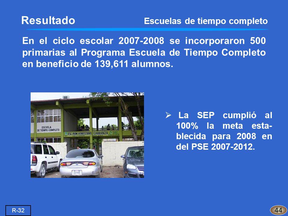 En el ciclo escolar 2007-2008 se incorporaron 500 primarias al Programa Escuela de Tiempo Completo en beneficio de 139,611 alumnos. Resultado Escuelas