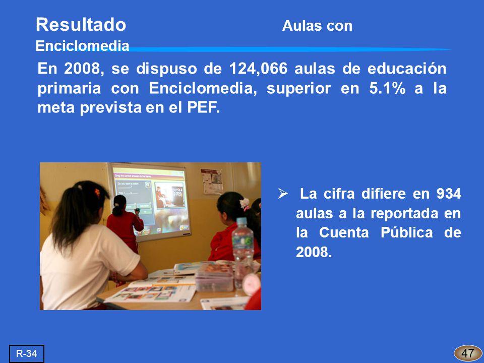 En 2008, se dispuso de 124,066 aulas de educación primaria con Enciclomedia, superior en 5.1% a la meta prevista en el PEF. 47 R-34 La cifra difiere e