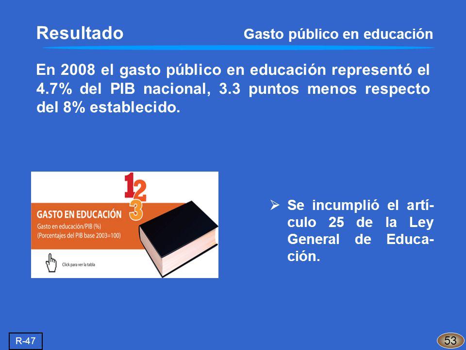 Se incumplió el artí- culo 25 de la Ley General de Educa- ción. Resultado Gasto público en educación En 2008 el gasto público en educación representó