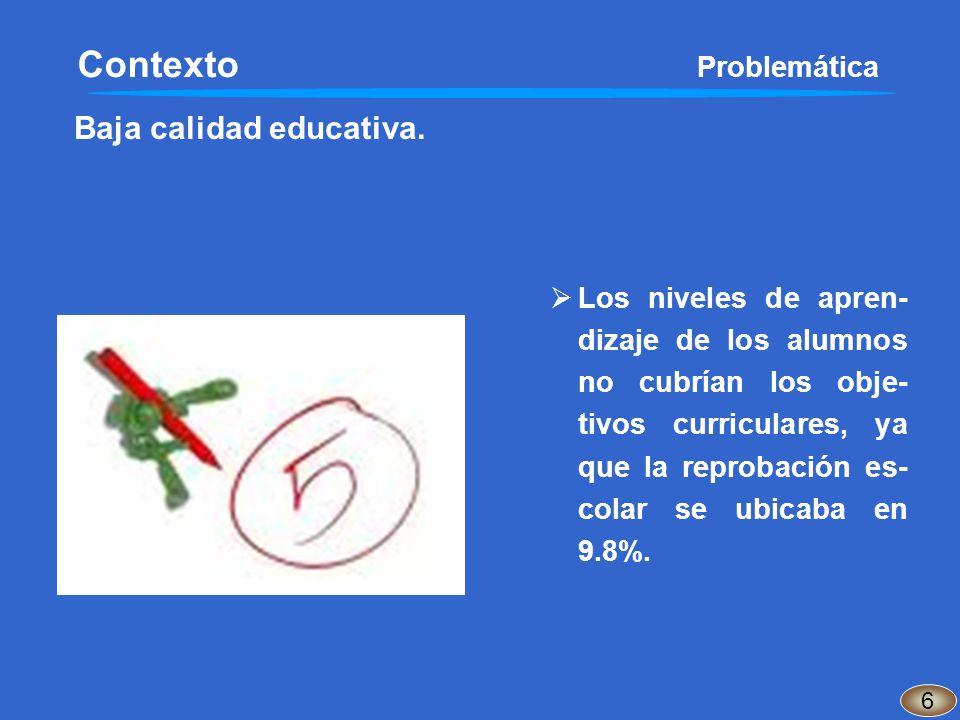 Baja calidad educativa. 6 Contexto Problemática Los niveles de apren- dizaje de los alumnos no cubrían los obje- tivos curriculares, ya que la reproba