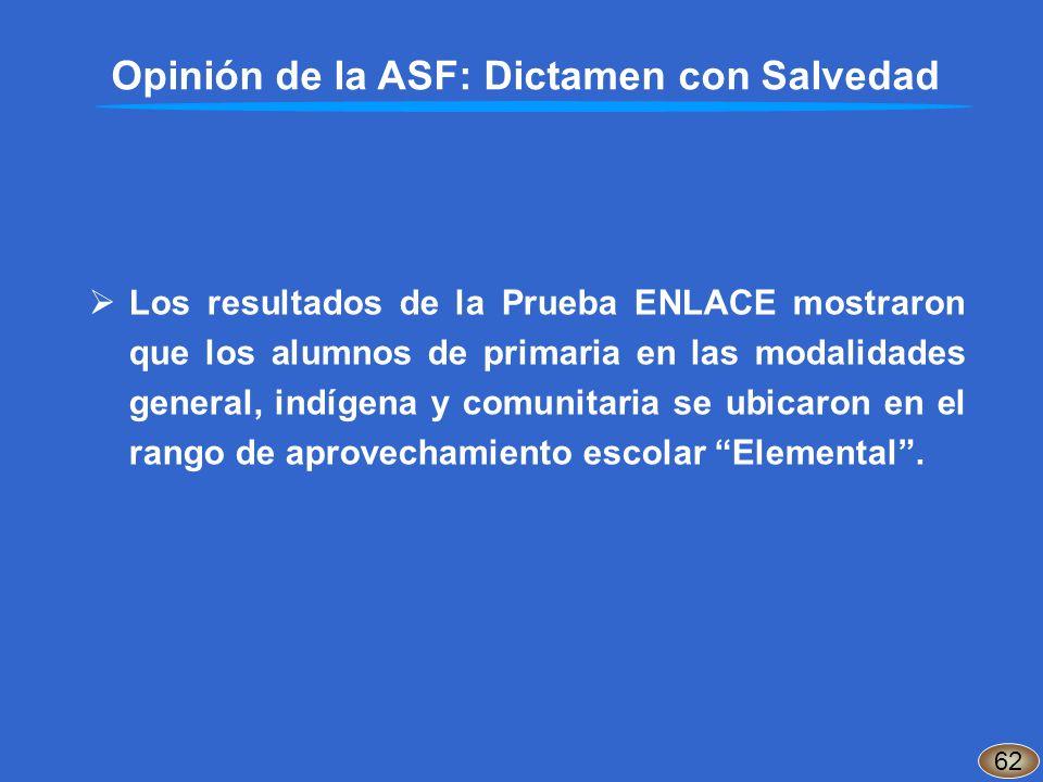 Opinión de la ASF: Dictamen con Salvedad 62 Los resultados de la Prueba ENLACE mostraron que los alumnos de primaria en las modalidades general, indíg