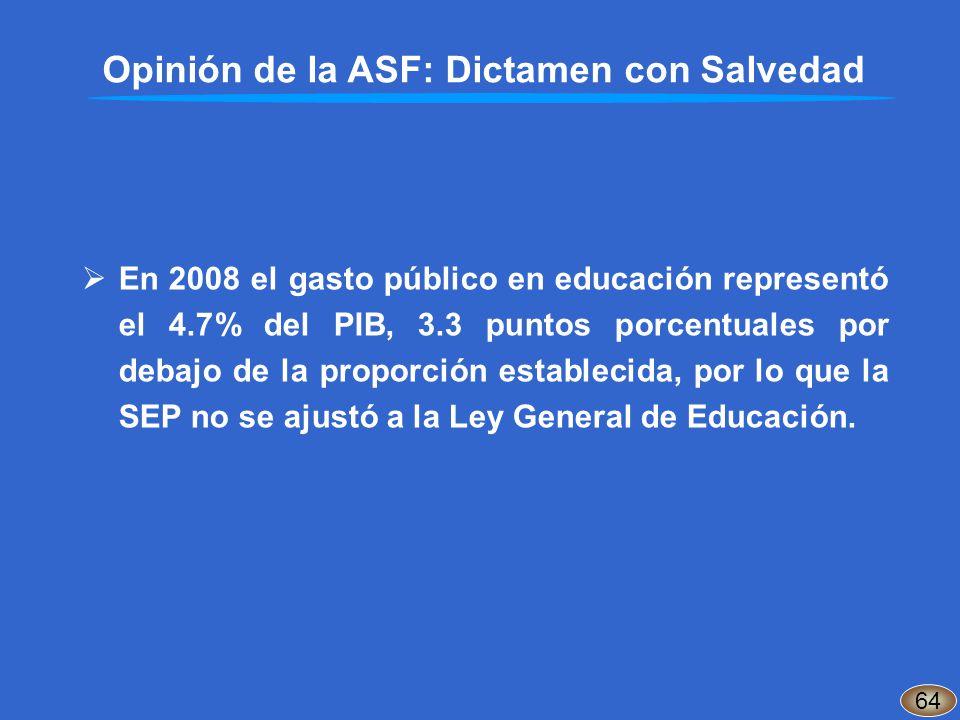 Opinión de la ASF: Dictamen con Salvedad 64 En 2008 el gasto público en educación representó el 4.7% del PIB, 3.3 puntos porcentuales por debajo de la