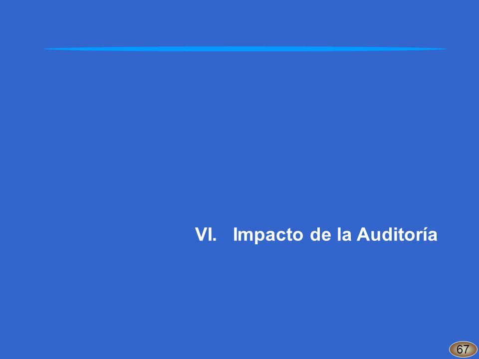 VI.Impacto de la Auditoría 67