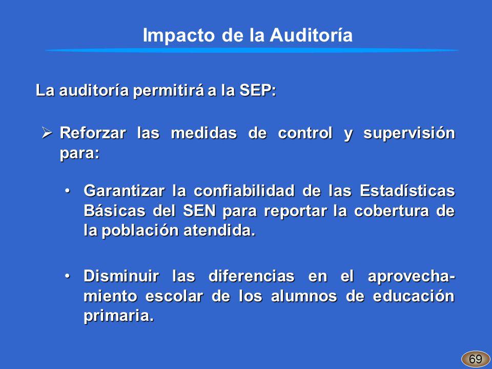 Impacto de la Auditoría La auditoría permitirá a la SEP: Reforzar las medidas de control y supervisión para: Reforzar las medidas de control y supervi