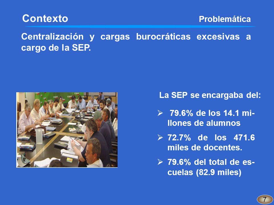 Centralización y cargas burocráticas excesivas a cargo de la SEP. 7 La SEP se encargaba del: 79.6% de los 14.1 mi- llones de alumnos 72.7% de los 471.