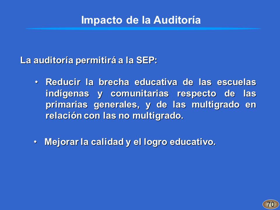 Impacto de la Auditoría La auditoría permitirá a la SEP: 70 Reducir la brecha educativa de las escuelas indígenas y comunitarias respecto de las prima