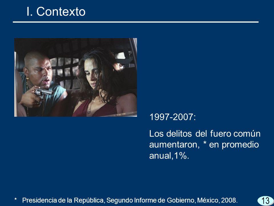 13 1997-2007: Los delitos del fuero común aumentaron, * en promedio anual,1%. I. Contexto *Presidencia de la República, Segundo Informe de Gobierno, M