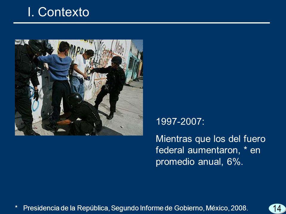 14 1997-2007: Mientras que los del fuero federal aumentaron, * en promedio anual, 6%. I. Contexto *Presidencia de la República, Segundo Informe de Gob