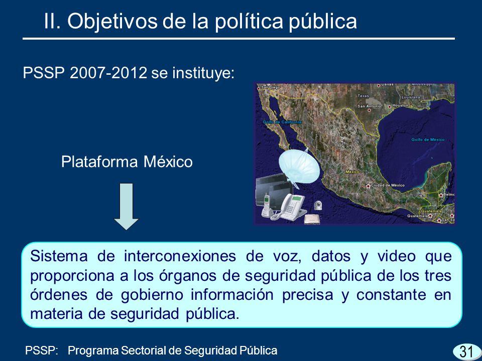 31 Sistema de interconexiones de voz, datos y video que proporciona a los órganos de seguridad pública de los tres órdenes de gobierno información pre