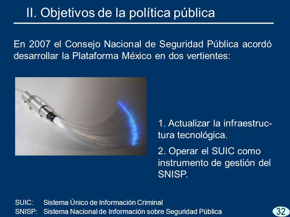 32 II. Objetivos de la política pública En 2007 el Consejo Nacional de Seguridad Pública acordó desarrollar la Plataforma México en dos vertientes: 1.