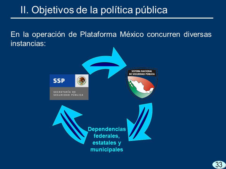 33 II. Objetivos de la política pública En la operación de Plataforma México concurren diversas instancias: Dependencias federales, estatales y munici
