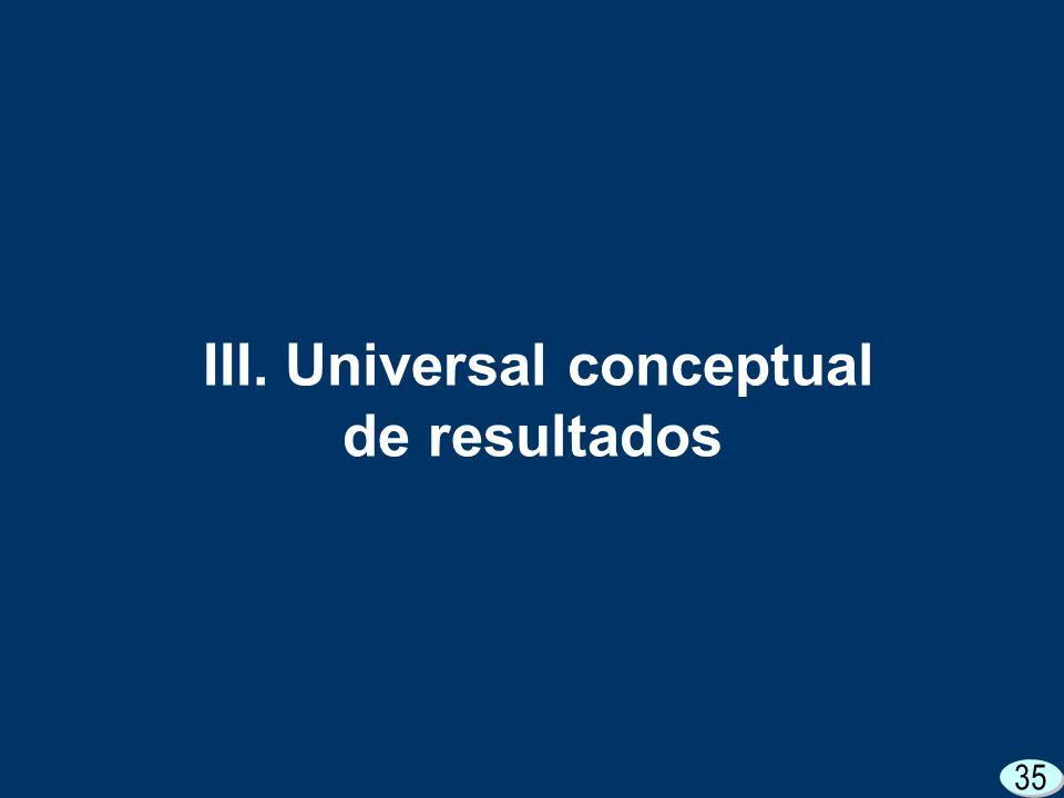 35 III. Universal conceptual de resultados