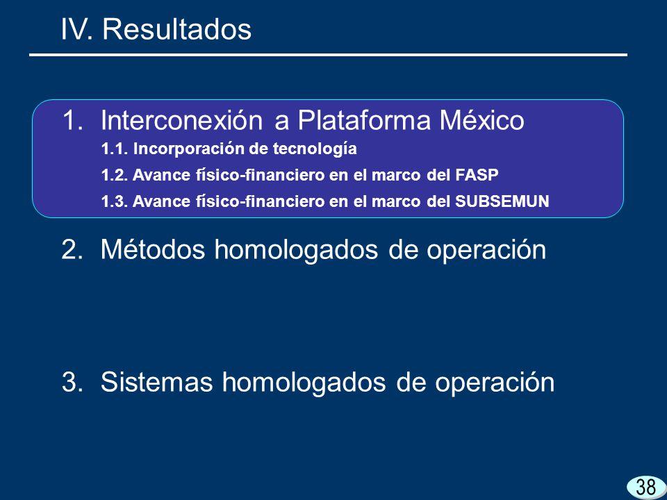 38 1.Interconexión a Plataforma México 2.Métodos homologados de operación 3. Sistemas homologados de operación 1.1. Incorporación de tecnología 1.2. A