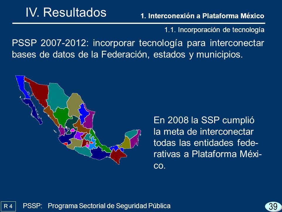 39 IV. Resultados 1. Interconexión a Plataforma México R 4 PSSP 2007-2012: incorporar tecnología para interconectar bases de datos de la Federación, e