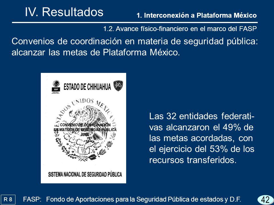 42 IV. Resultados R 8 Las 32 entidades federati- vas alcanzaron el 49% de las metas acordadas, con el ejercicio del 53% de los recursos transferidos.