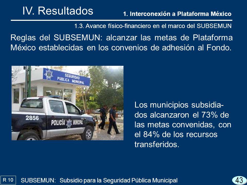43 IV. Resultados R 10 Los municipios subsidia- dos alcanzaron el 73% de las metas convenidas, con el 84% de los recursos transferidos. Reglas del SUB