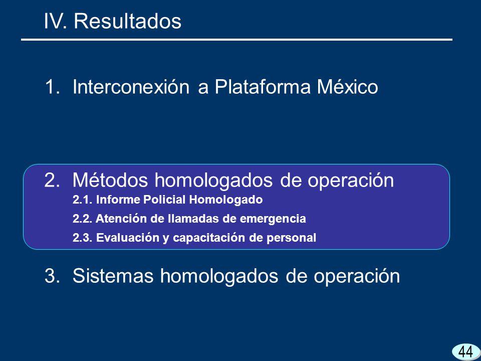 44 1.Interconexión a Plataforma México 2.Métodos homologados de operación 3. Sistemas homologados de operación 2.1. Informe Policial Homologado 2.2. A