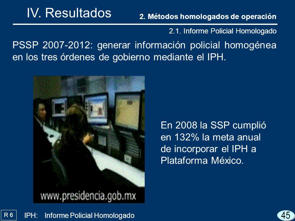 45 IV. Resultados R 6 PSSP 2007-2012: generar información policial homogénea en los tres órdenes de gobierno mediante el IPH. 2. Métodos homologados d