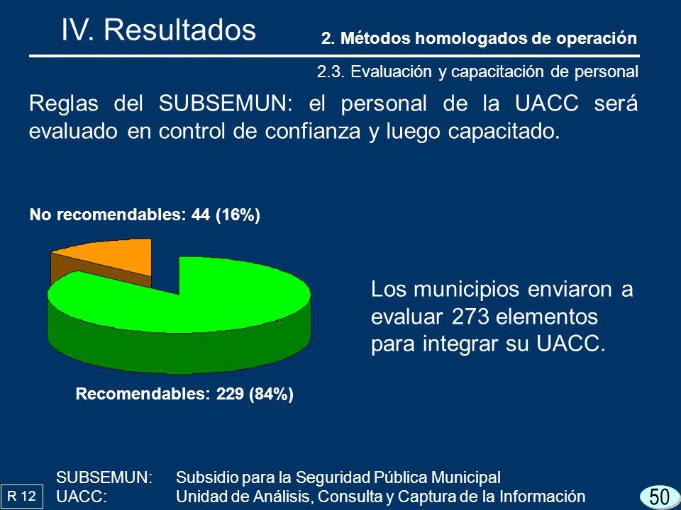 50 IV. Resultados R 12 Los municipios enviaron a evaluar 273 elementos para integrar su UACC. 2.3. Evaluación y capacitación de personal Reglas del SU