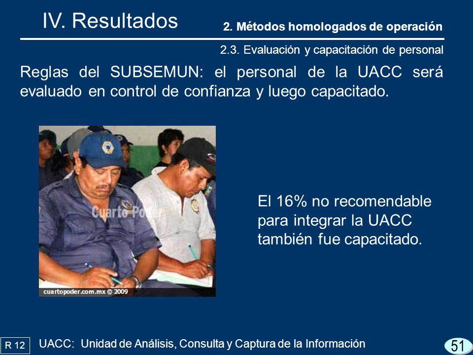51 IV. Resultados R 12 El 16% no recomendable para integrar la UACC también fue capacitado. 2.3. Evaluación y capacitación de personal UACC:Unidad de