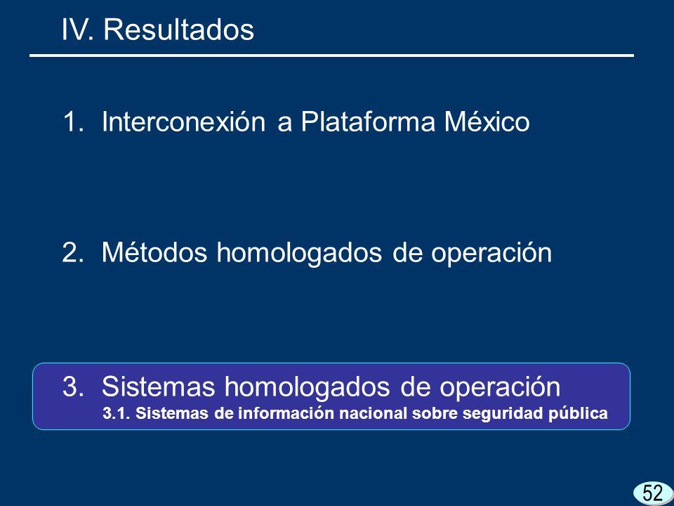 52 1.Interconexión a Plataforma México 2.Métodos homologados de operación 3. Sistemas homologados de operación 3.1. Sistemas de información nacional s