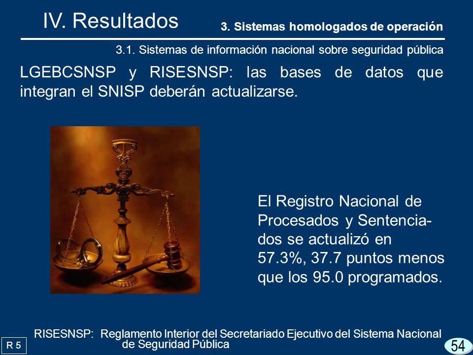 54 IV. Resultados R 5 LGEBCSNSP y RISESNSP: las bases de datos que integran el SNISP deberán actualizarse. 3.1. Sistemas de información nacional sobre
