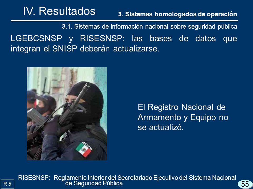 55 IV. Resultados R 5 LGEBCSNSP y RISESNSP: las bases de datos que integran el SNISP deberán actualizarse. 3.1. Sistemas de información nacional sobre