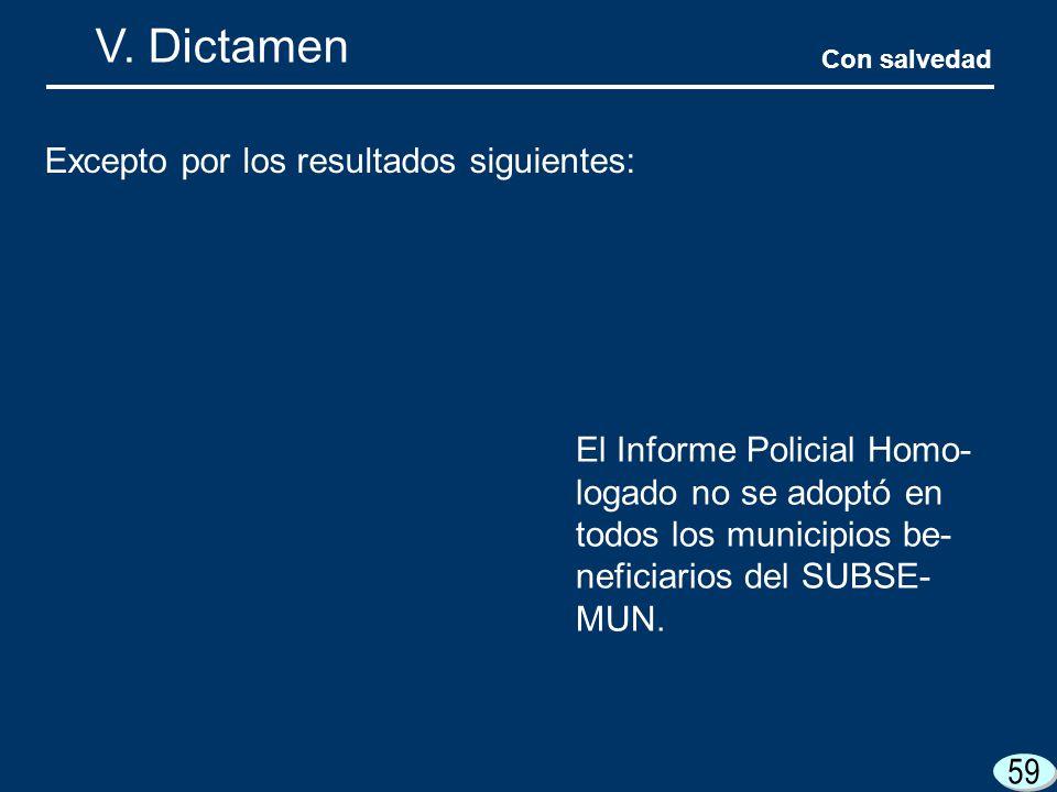 59 V. Dictamen Con salvedad El Informe Policial Homo- logado no se adoptó en todos los municipios be- neficiarios del SUBSE- MUN. Excepto por los resu