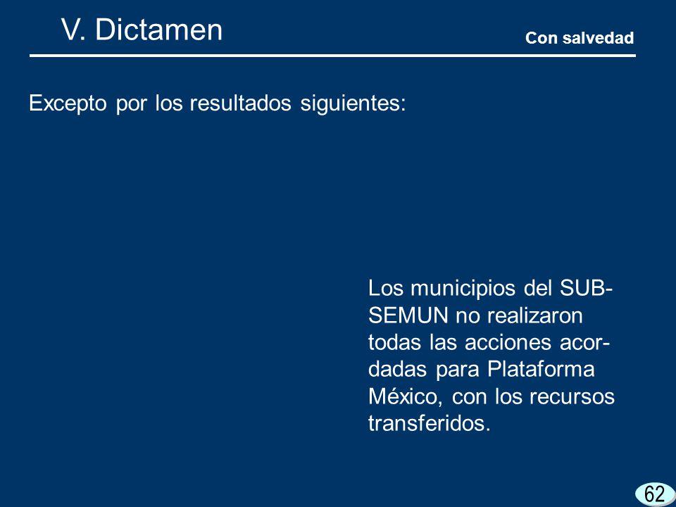 62 V. Dictamen Con salvedad Excepto por los resultados siguientes: Los municipios del SUB- SEMUN no realizaron todas las acciones acor- dadas para Pla