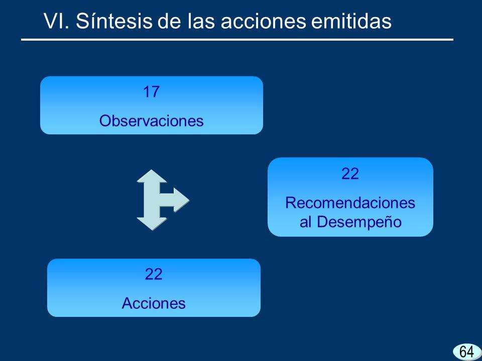 64 VI. Síntesis de las acciones emitidas 17 Observaciones 22 Acciones 22 Recomendaciones al Desempeño