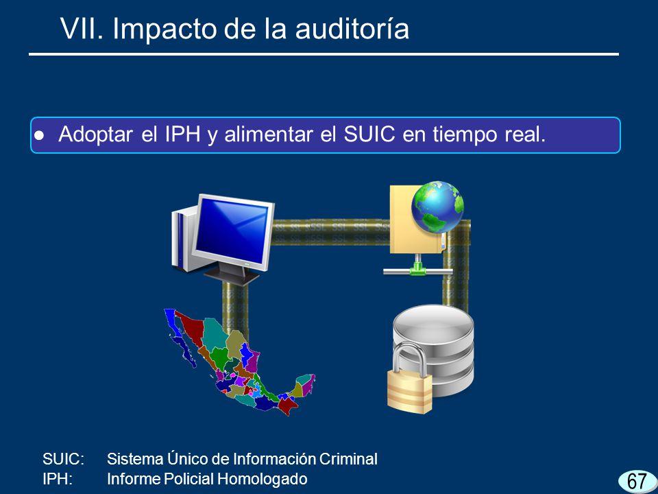 Adoptar el IPH y alimentar el SUIC en tiempo real. 67 VII. Impacto de la auditoría SUIC:Sistema Único de Información Criminal IPH:Informe Policial Hom
