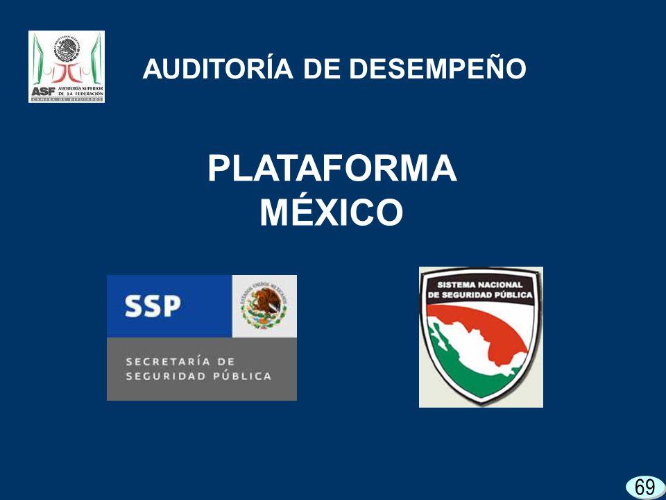 69 PLATAFORMA MÉXICO AUDITORÍA DE DESEMPEÑO