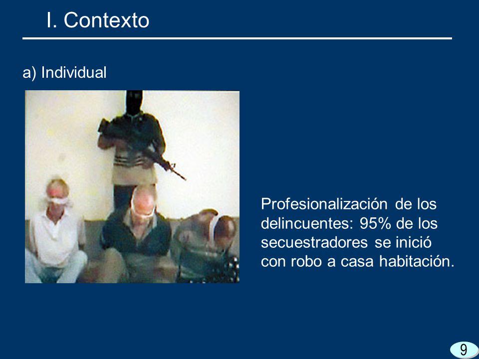 9 Profesionalización de los delincuentes: 95% de los secuestradores se inició con robo a casa habitación. I. Contexto a) Individual